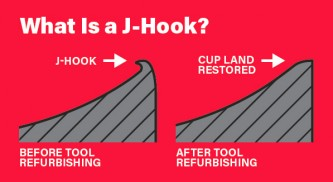 what-is-J-hook-graphic